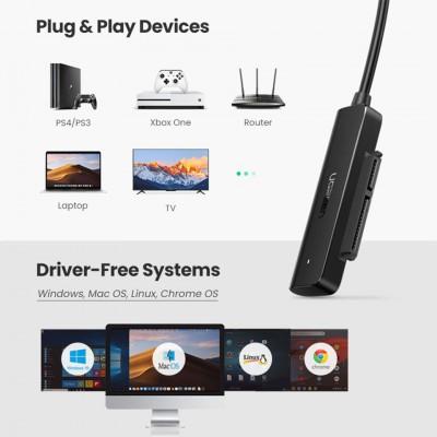 "UGREEN SATA to USB 3.0 อะแดปเตอร์แปลงสำหรับ 2.5"" SSD  ประกันศูนย์"